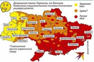 Зачем Украине украинский язык? Часть 2-я