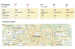 Своим решением Медведев изменил погоду
