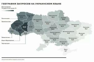 Зачем Украине украинский язык?