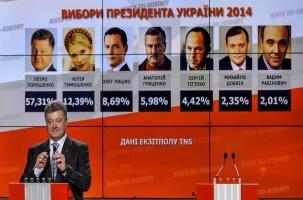 Киев не готов предложить ничего нового